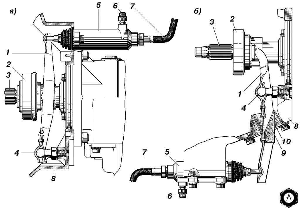 Привод выключения сцепления --выжимной подшипник, вилка и рабочий цилиндр