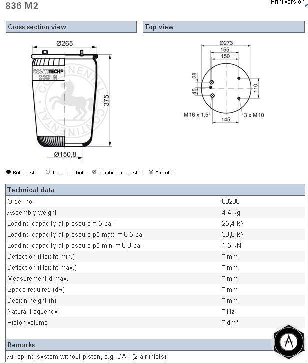 836M2 Пневмобалон без стакана DAF