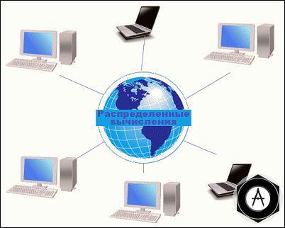 Внедрение информационной системы