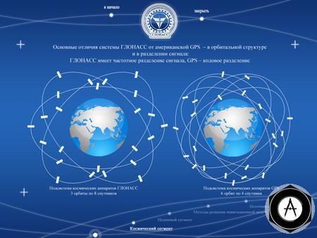 Информационные спутниковые системы