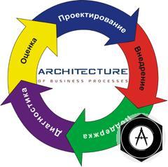 Основным объектом в нашей работе являются информационные  системы