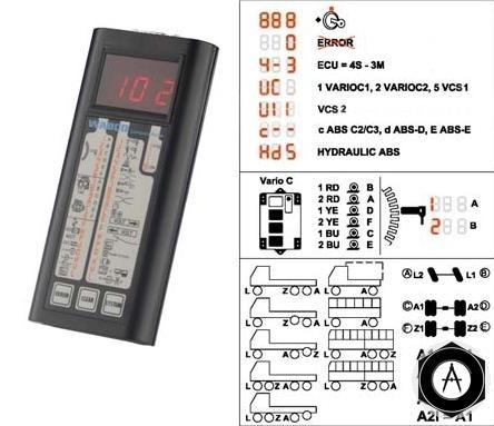 4463004300 Компакт тестер II для тягачей, прицепов и гидравлических систем ABS